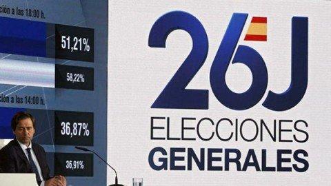 In Spagna tengono i partiti tradizionali: Popolari primi, Socialisti secondi, Podemos in calo. Il governo è un'incognita