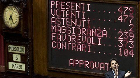 La difesa è sempre legittima: sì della Camera con 373 voti. Ma 25 M5S non votano